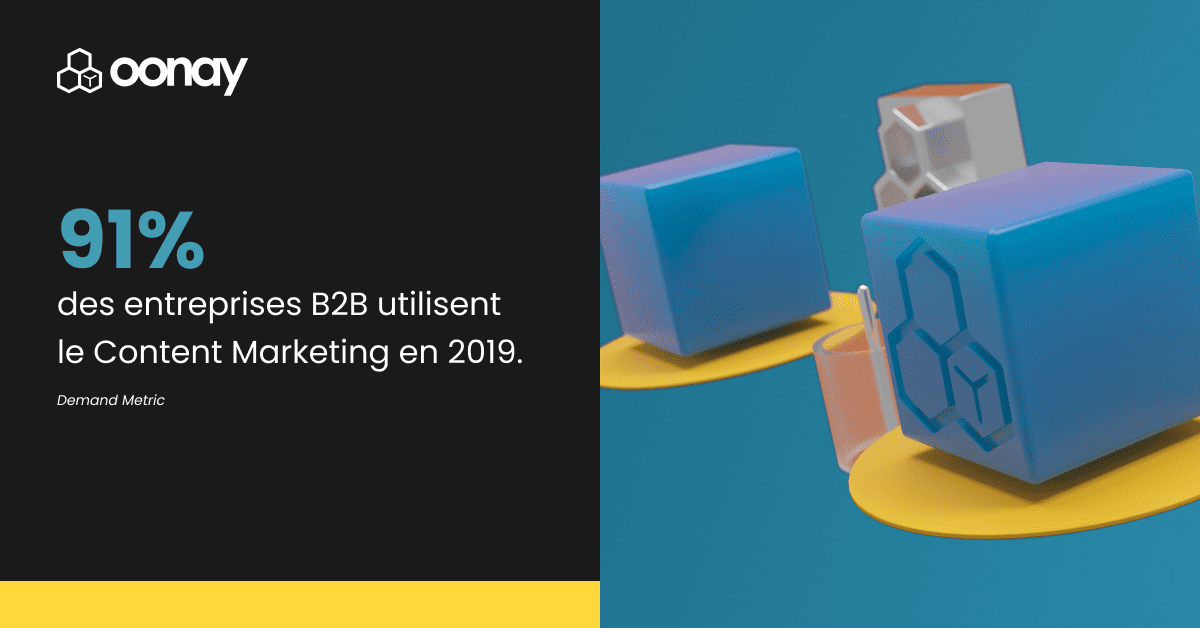 91% des entreprises B2B utilisent le Content Marketing en 2019
