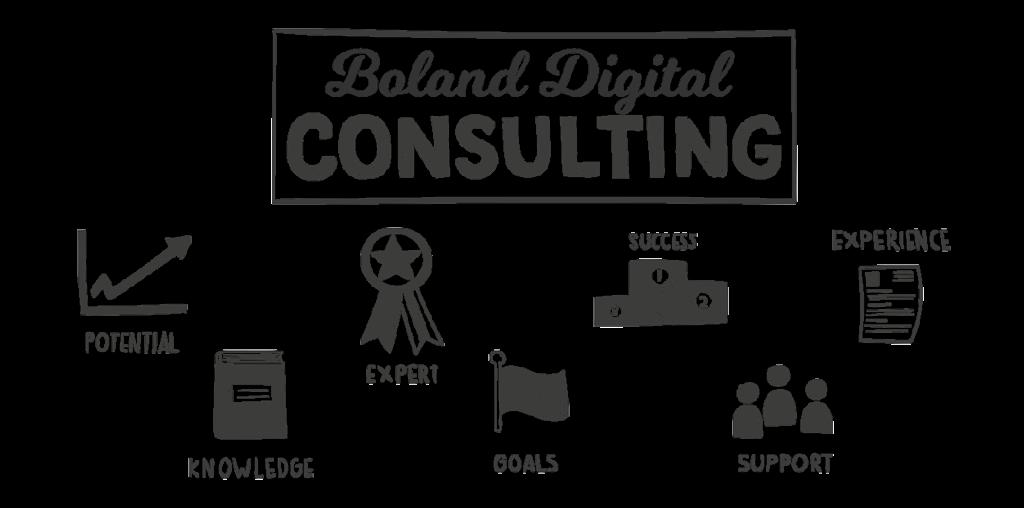 digital consultants by Boland Digital