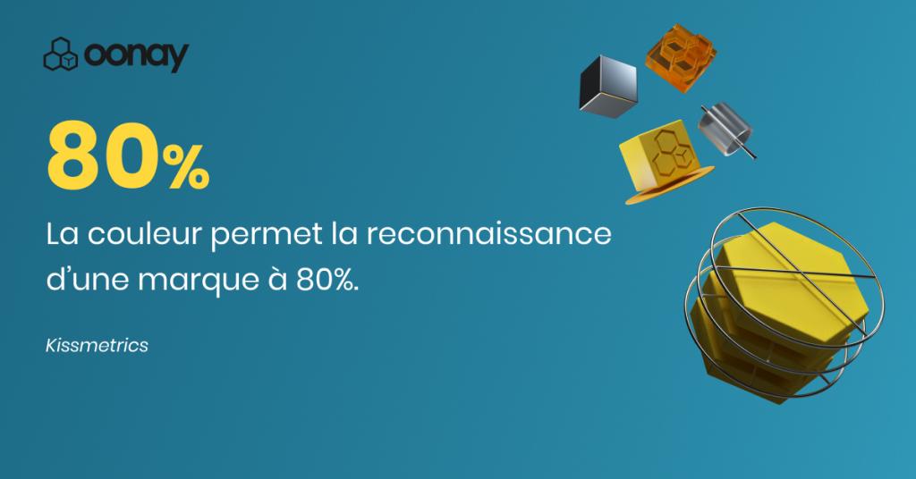 La couleur permet la reconnaissance d'une marque à 80%. Kissmetrics
