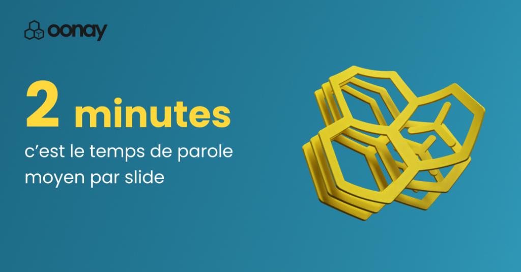 2 minutes c'est le temps de parole moyen par slide.